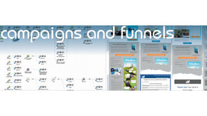 Campaign & Funnel Engineering