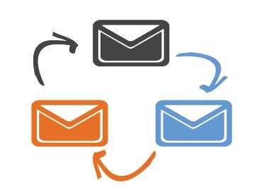 email loop