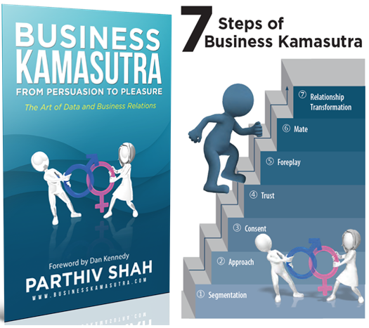 business kamasutra workflow